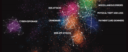 2014 Data Breach Investigations Report Shows Some Alarming Trends